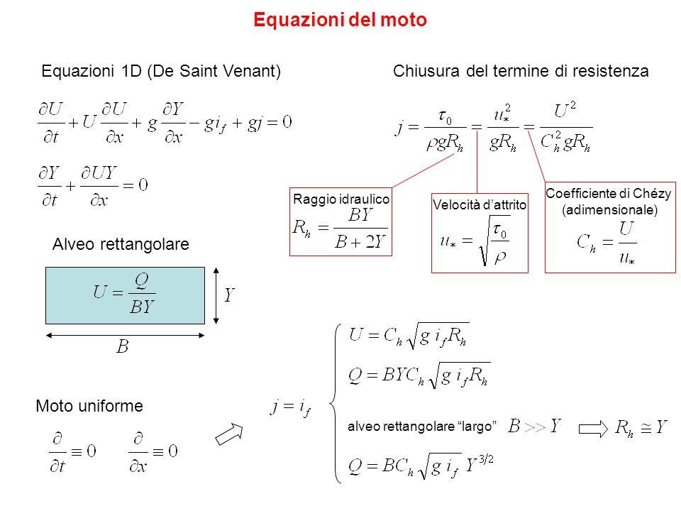 Equazioni del moto Equazioni 1D (De Saint Venant)Chiusura del termine di resistenza Velocità dattrito Raggio idraulico Coefficiente di Chézy (adimensi