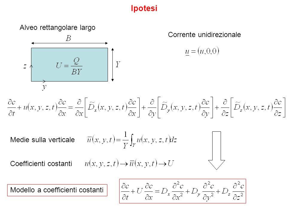 Alveo rettangolare largo Ipotesi Modello a coefficienti costanti Corrente unidirezionale Medie sulla verticale Coefficienti costanti