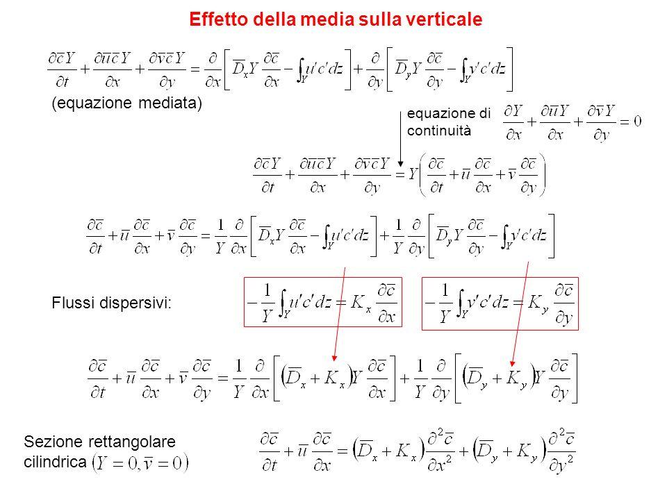 Dispersione Flussi dispersivi: .Sistema di riferimento mobile Dispersione longitudinale (es.