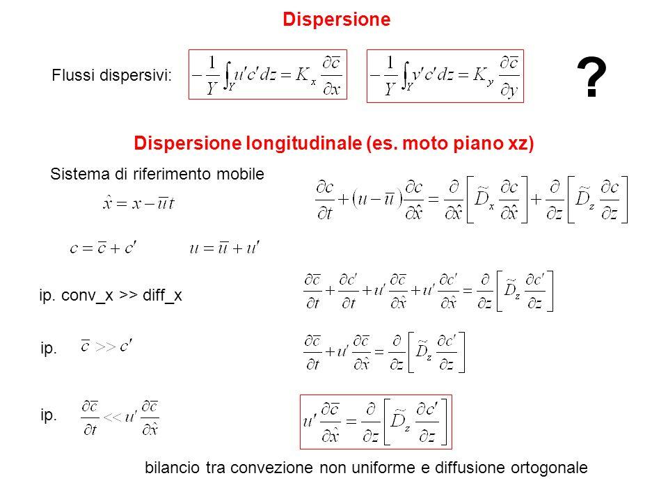 Dispersione bilancio tra convezione non uniforme e diffusione ortogonale ip.