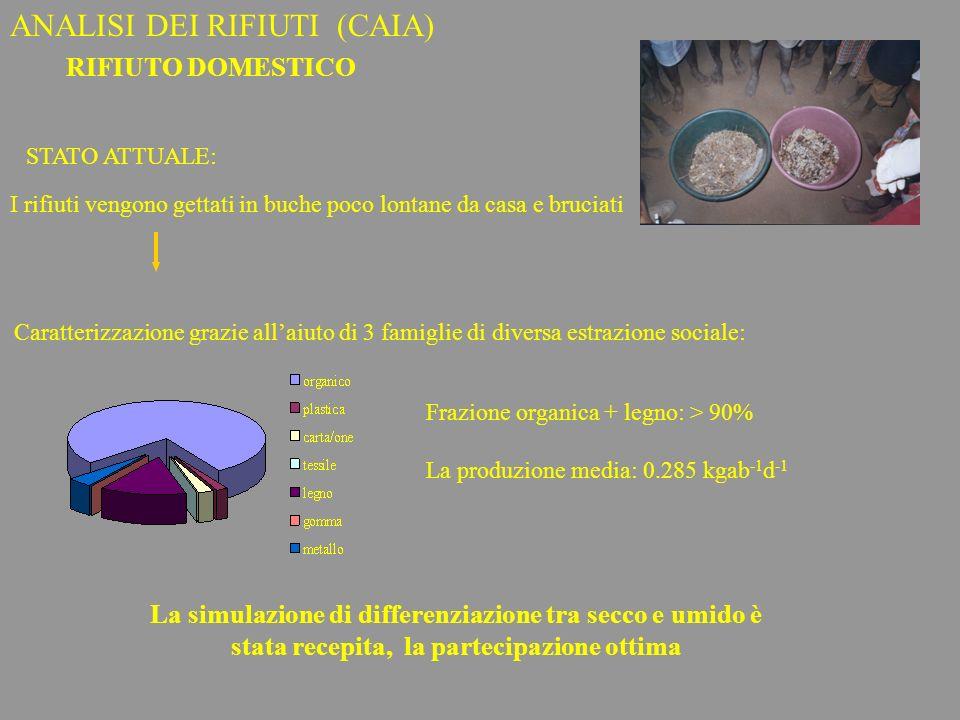 ANALISI DEI RIFIUTI (CAIA) STATO ATTUALE: La simulazione di differenziazione tra secco e umido è stata recepita, la partecipazione ottima I rifiuti ve