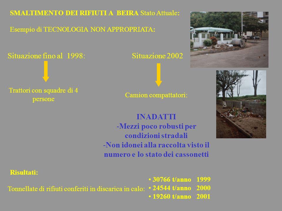 SMALTIMENTO DEI RIFIUTI A BEIRA Stato Attuale: Esempio di TECNOLOGIA NON APPROPRIATA: Situazione fino al 1998: Trattori con squadre di 4 persone Situa