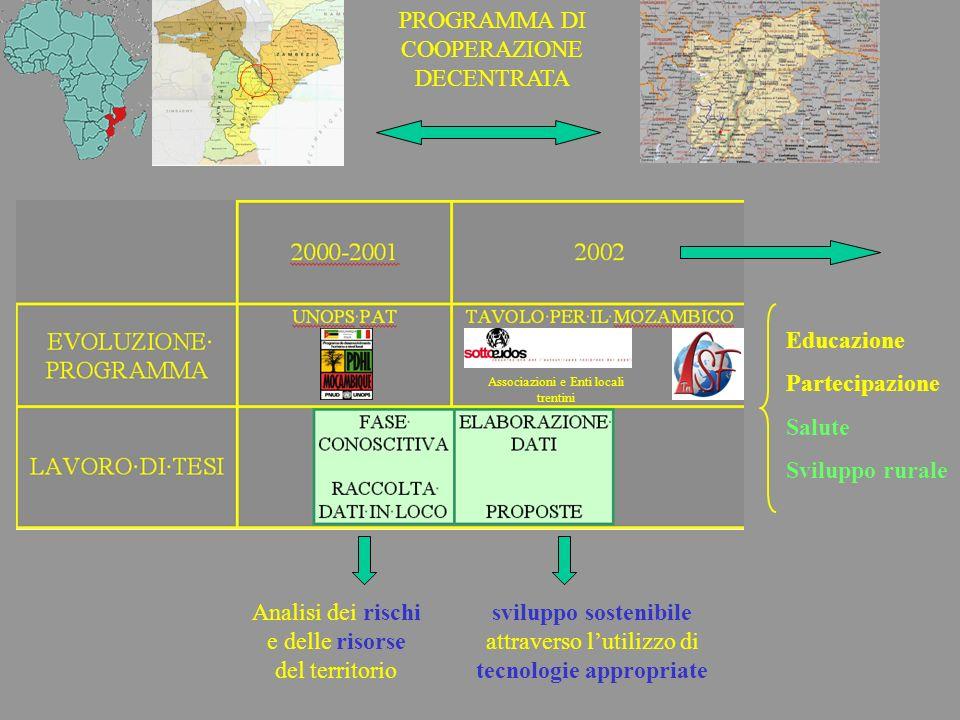 PROGRAMMA DI COOPERAZIONE DECENTRATA sviluppo sostenibile attraverso lutilizzo di tecnologie appropriate Analisi dei rischi e delle risorse del territ