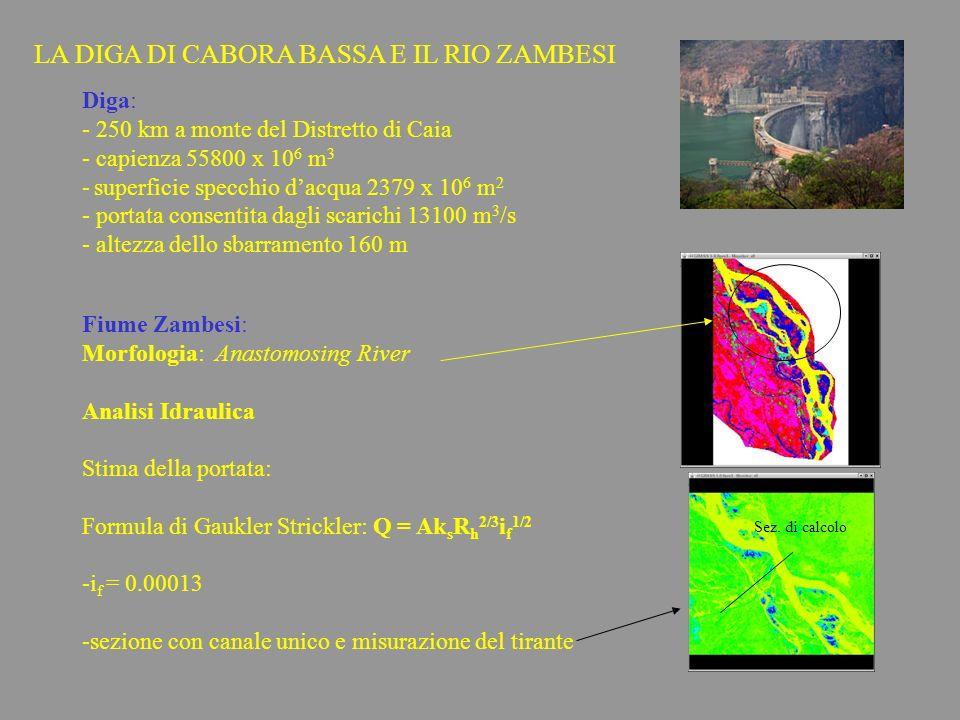 LA DIGA DI CABORA BASSA E IL RIO ZAMBESI Diga: - 250 km a monte del Distretto di Caia - capienza 55800 x 10 6 m 3 - superficie specchio dacqua 2379 x