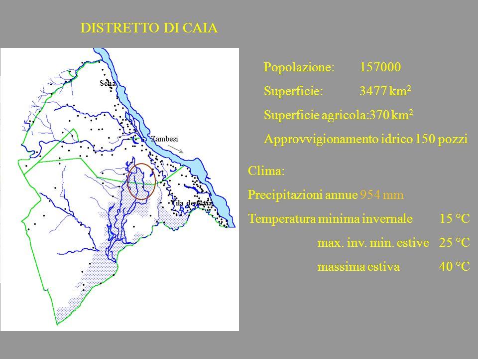 DISTRETTO DI CAIA Popolazione:157000 Superficie:3477 km 2 Superficie agricola:370 km 2 Approvvigionamento idrico 150 pozzi Vila de Caia Sena Clima: Pr