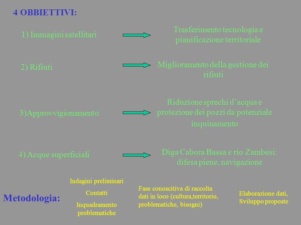 4 OBBIETTIVI: Trasferimento tecnologia e pianificazione territoriale Miglioramento della gestione dei rifiuti Riduzione sprechi dacqua e protezione de