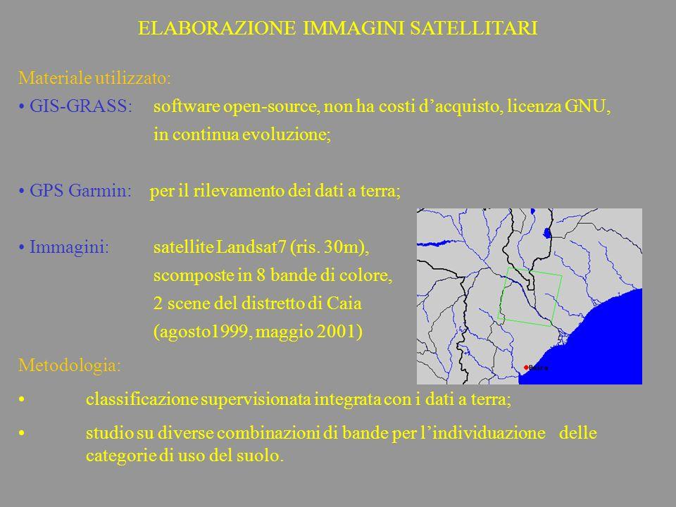 ELABORAZIONE IMMAGINI SATELLITARI Materiale utilizzato: GIS-GRASS: software open-source, non ha costi dacquisto, licenza GNU, in continua evoluzione;