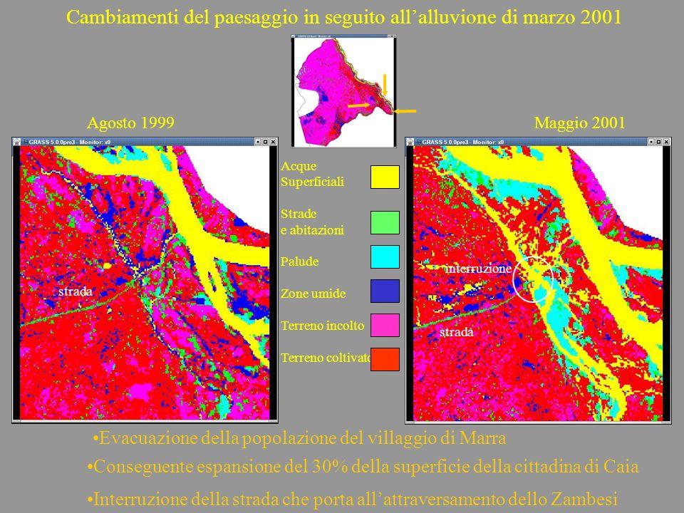 Cambiamenti del paesaggio in seguito allalluvione di marzo 2001 Agosto 1999Maggio 2001 Interruzione della strada che porta allattraversamento dello Za