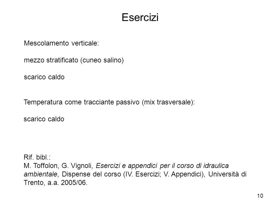10 Esercizi Mescolamento verticale: mezzo stratificato (cuneo salino) scarico caldo Temperatura come tracciante passivo (mix trasversale): scarico cal