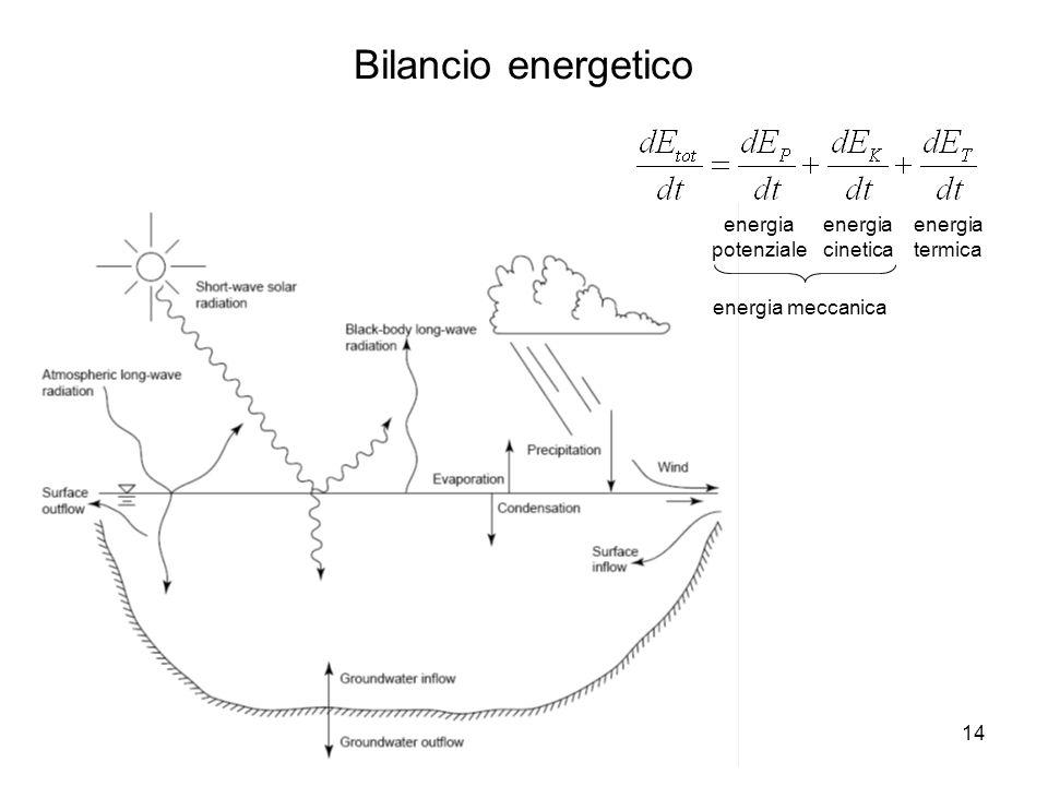 14 Bilancio energetico energia potenziale energia cinetica energia termica energia meccanica