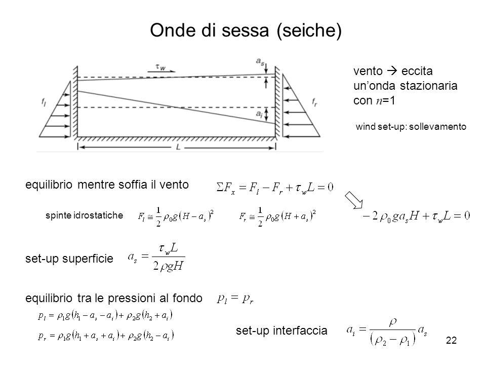 22 Onde di sessa (seiche) vento eccita unonda stazionaria con n =1 wind set-up: sollevamento equilibrio mentre soffia il vento spinte idrostatiche set