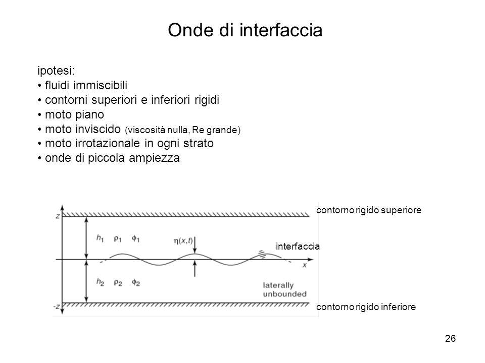 26 Onde di interfaccia ipotesi: fluidi immiscibili contorni superiori e inferiori rigidi moto piano moto inviscido (viscosità nulla, Re grande) moto i