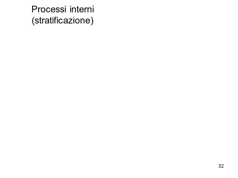 32 Processi interni (stratificazione)