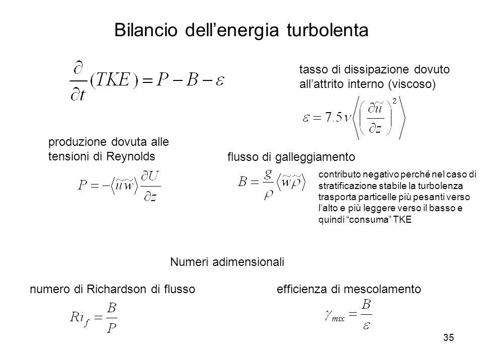 35 Bilancio dellenergia turbolenta numero di Richardson di flussoefficienza di mescolamento tasso di dissipazione dovuto allattrito interno (viscoso)