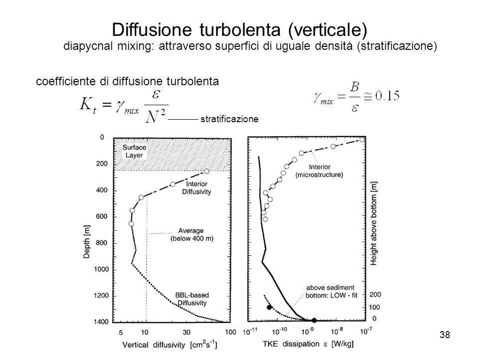 38 Diffusione turbolenta (verticale) coefficiente di diffusione turbolenta stratificazione diapycnal mixing: attraverso superfici di uguale densità (s