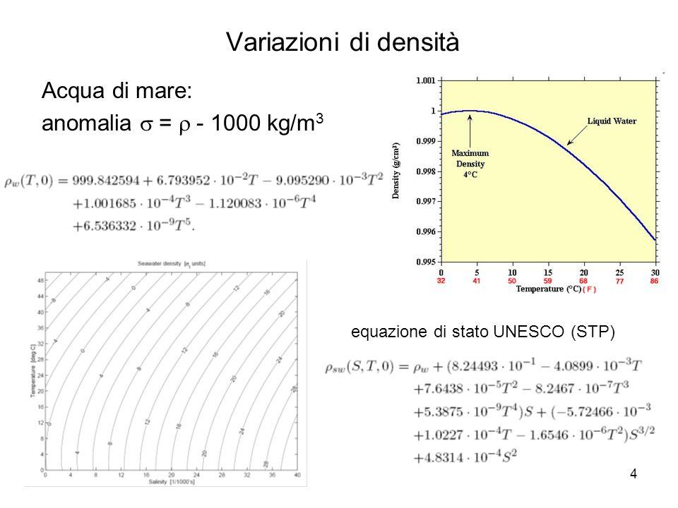 4 Variazioni di densità Acqua di mare: anomalia = - 1000 kg/m 3 equazione di stato UNESCO (STP)