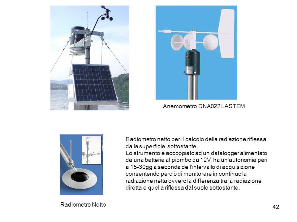 42 Radiometro netto per il calcolo della radiazione riflessa dalla superficie sottostante. Lo strumento è accoppiato ad un datalogger alimentato da un