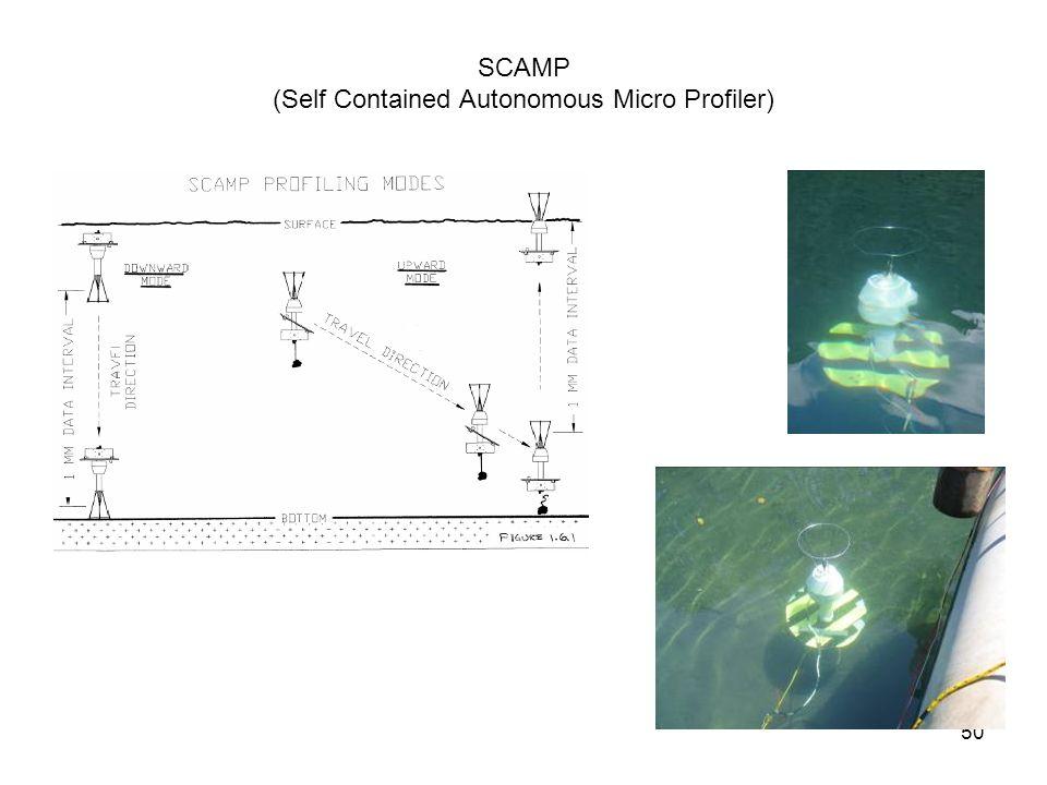 50 SCAMP (Self Contained Autonomous Micro Profiler)