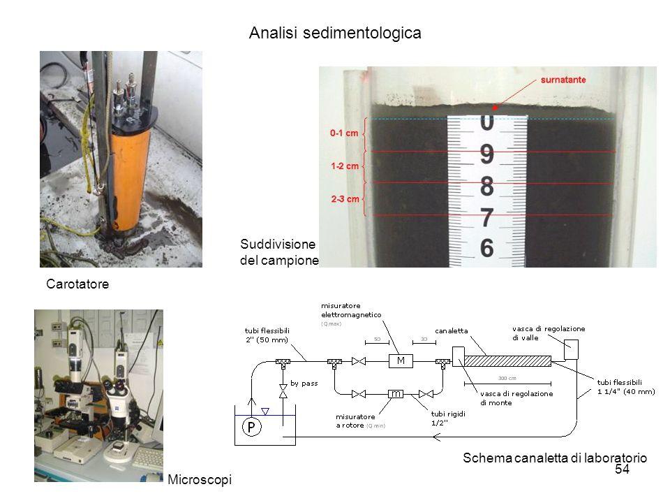 54 Analisi sedimentologica Carotatore Microscopi Suddivisione del campione Schema canaletta di laboratorio
