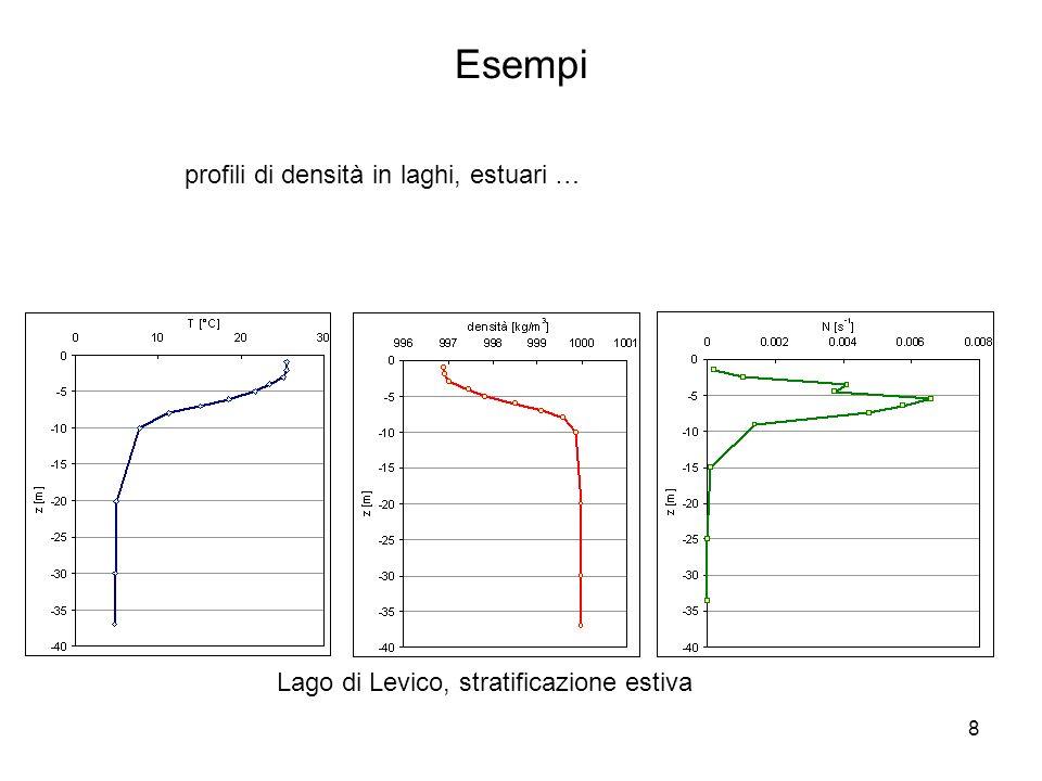 8 Esempi profili di densità in laghi, estuari … Lago di Levico, stratificazione estiva
