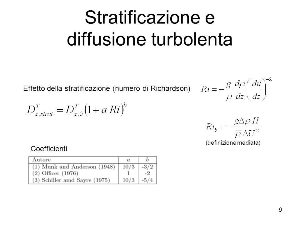 9 Stratificazione e diffusione turbolenta Effetto della stratificazione (numero di Richardson) Coefficienti (definizione mediata)