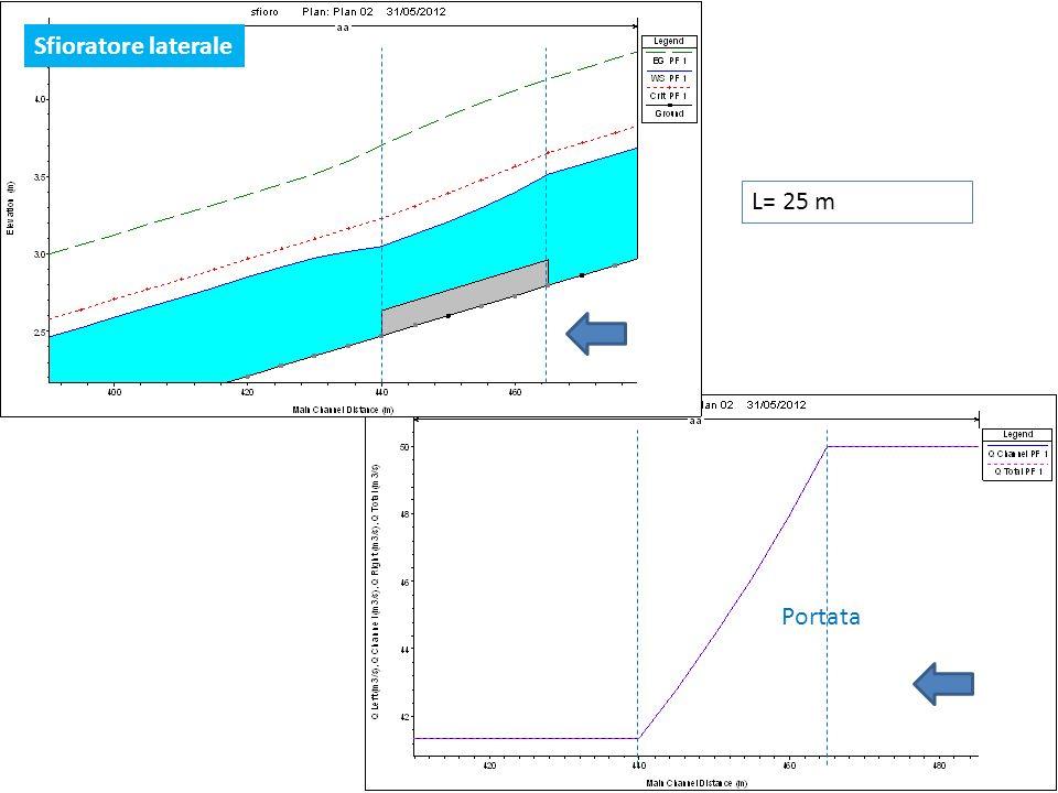Sfioratore laterale Portata L= 25 m