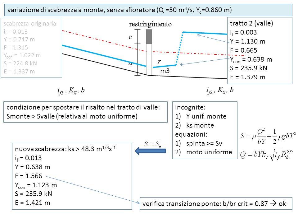 m3 scabrezza originaria i f = 0.013 Y = 0.717 m F = 1.315 Y con = 1.022 m S = 224.8 kN E = 1.337 m tratto 2 (valle) i f = 0.003 Y = 1.130 m F = 0.665