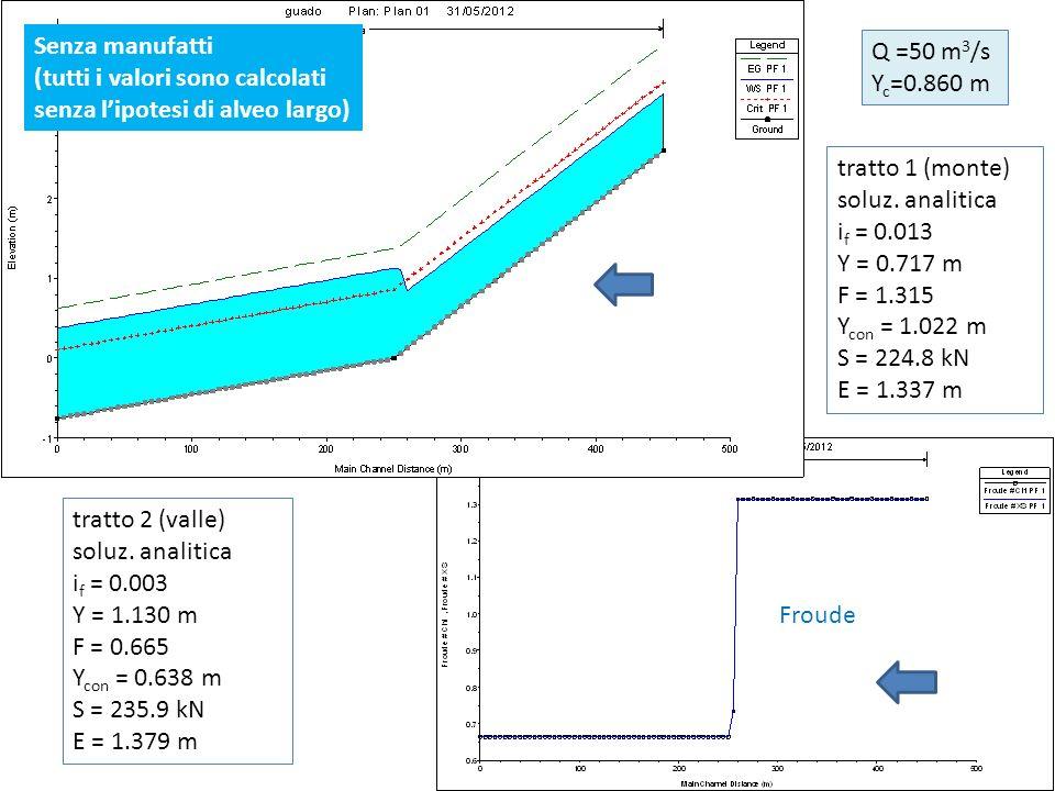 tratto 1 (monte) soluz. analitica i f = 0.013 Y = 0.717 m F = 1.315 Y con = 1.022 m S = 224.8 kN E = 1.337 m tratto 2 (valle) soluz. analitica i f = 0
