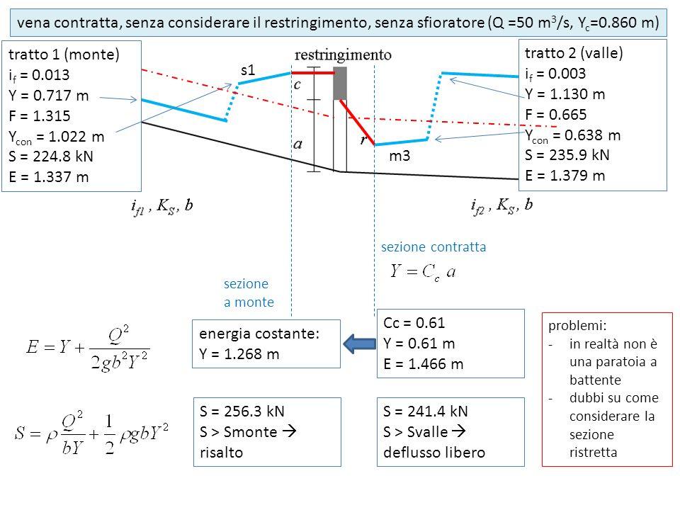 sezione contratta Cc = 0.61 Y = 0.61 m E = 1.466 m energia costante: Y = 1.268 m sezione a monte s1 m3 tratto 1 (monte) i f = 0.013 Y = 0.717 m F = 1.