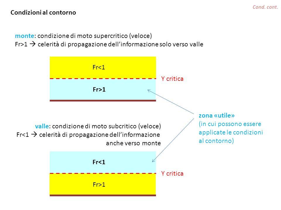 Imbocco Metodo di verifica Fr<1 moto uniforme lento Fr>1 moto uniforme veloce