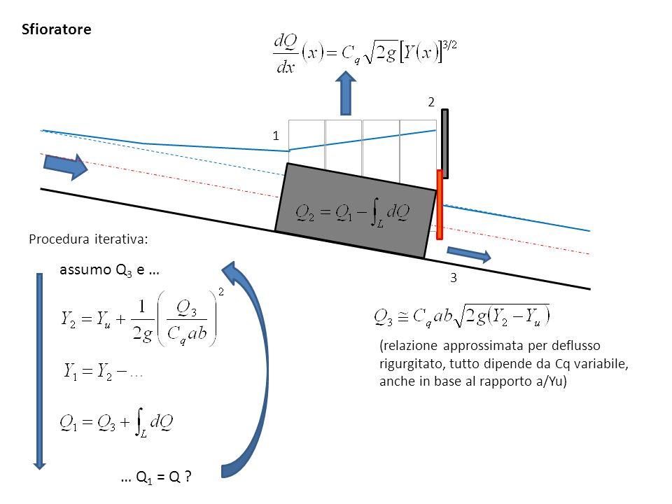 Sfioratore 3 2 1 assumo Q 3 e … … Q 1 = Q ? (relazione approssimata per deflusso rigurgitato, tutto dipende da Cq variabile, anche in base al rapporto