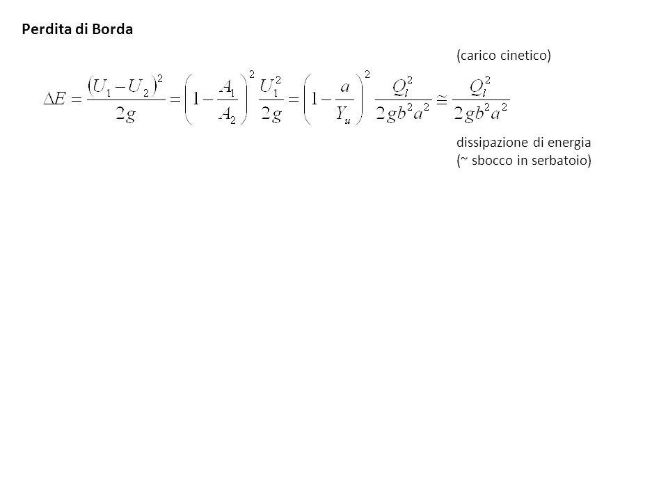 Transitorio: metodo delle caratteristiche (sovralzo iniziale) Y(x=0,t) aumenta le caratteristiche si incrociano da subito frangimento moto uniforme Y u = 1.007 m F u = 0.316 Y 0 = 1.350 m c - (Y 0 ) = 3.64 m/s regione costante sbarramento (U=0, Y=Y 0 )