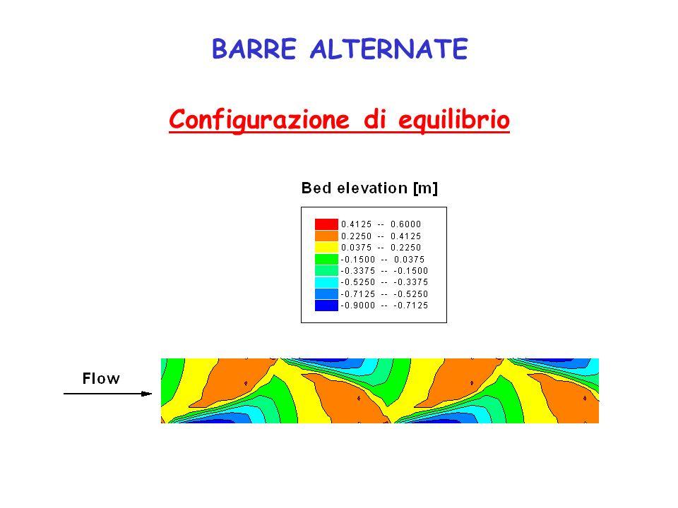 BARRE ALTERNATE Configurazione di equilibrio