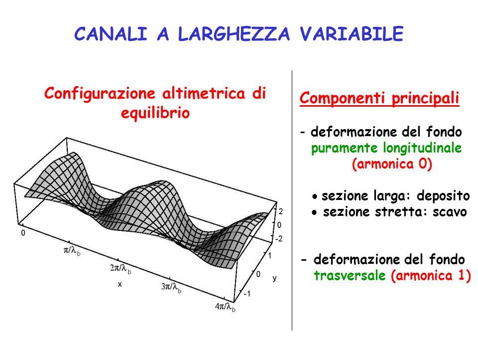 Componenti principali - deformazione del fondo puramente longitudinale (armonica 0) sezione larga: deposito sezione stretta: scavo - deformazione del