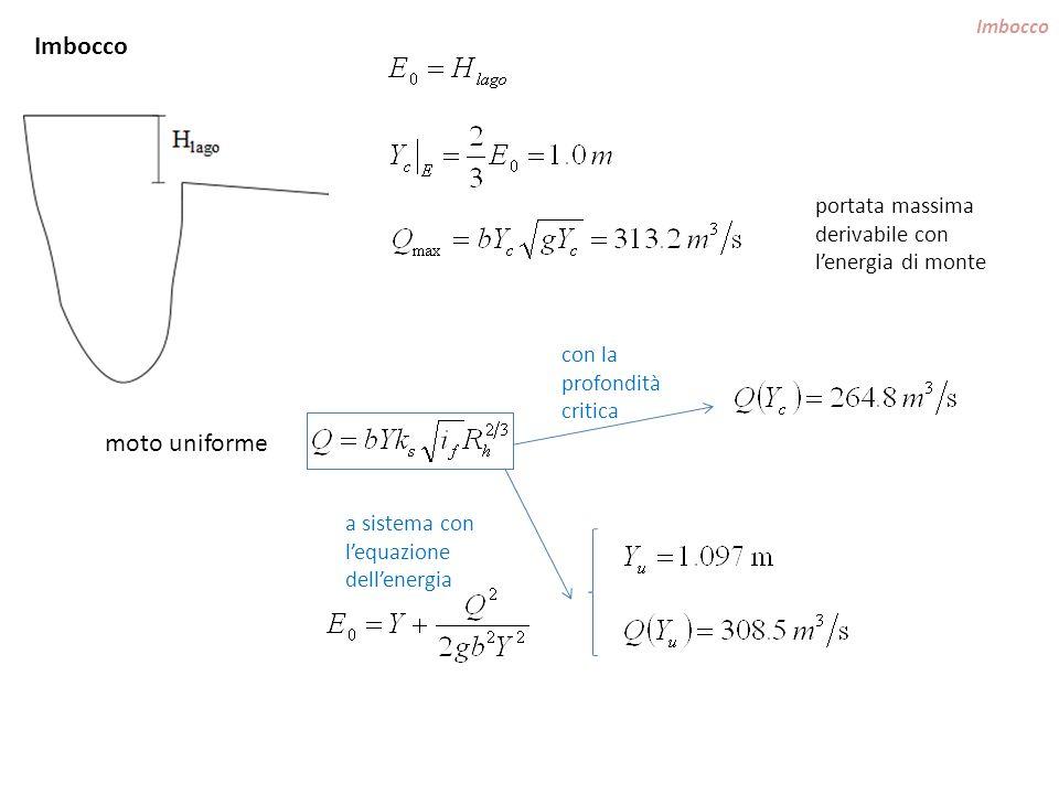 Ultimo cambio di pendenza e scabrezza Y u = 1.085 m Fr = 1.08 E = 1.78 m S = 1932 kN Y con = 1.21 m -torrentizio- Y u = 1.306 m Fr = 0.82 E = 1.75 m S = 1962 kN Y con = 1.00 m -fluviale- la spinta della corrente in moto uniforme di valle è maggiore di quella di monte localizzazione del risalto nel tratto di monte 1 2 3 moto uniforme di monte moto uniforme di valle altezza coniugata del moto uniforme di monte