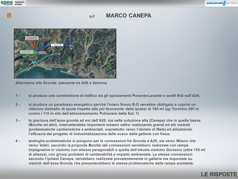 LE RISPOSTE 1 -si produce una commistione di traffico tra gli spostamenti Ponente-Levante e quelli N-S sullA26; q-2 MARCO CANEPA B Alternativa alla Gr