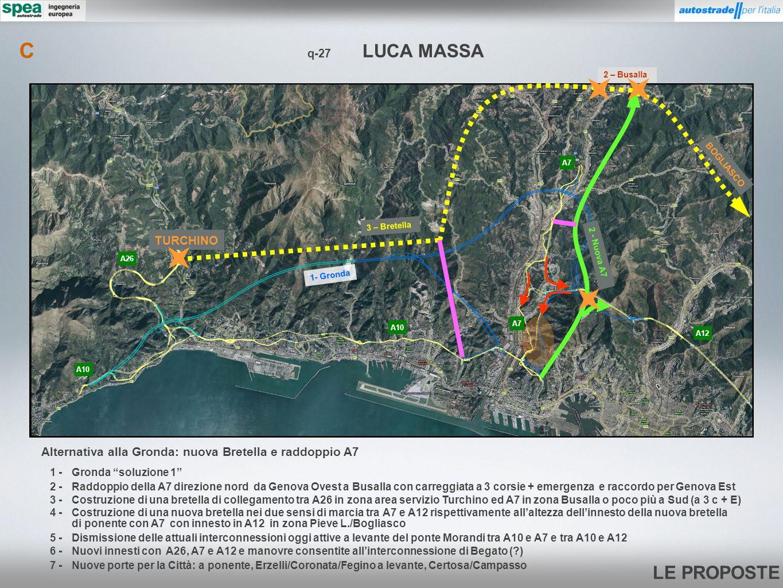 LE PROPOSTE q-27 LUCA MASSA C 2 -Raddoppio della A7 direzione nord da Genova Ovest a Busalla con carreggiata a 3 corsie + emergenza e raccordo per Gen
