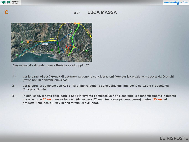 LE RISPOSTE Alternativa alla Gronda: nuova Bretella e raddoppio A7 q-27 LUCA MASSA C 1 -per la parte ad est (Gronda di Levante) valgono le considerazi