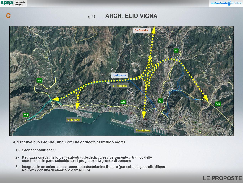 LE PROPOSTE q-17 ARCH. ELIO VIGNA C 2 -Realizzazione di una forcella autostradale dedicata esclusivamente al traffico delle merci e che in parte coinc