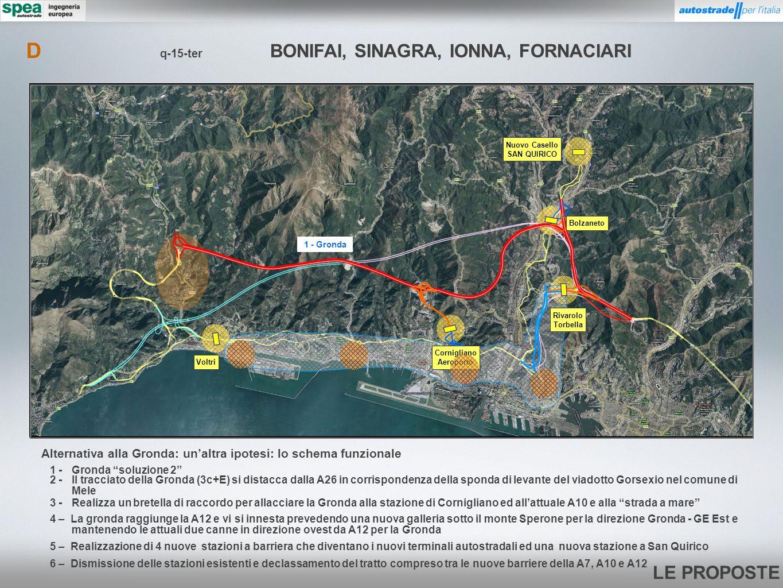 LE PROPOSTE q-15-ter BONIFAI, SINAGRA, IONNA, FORNACIARI D 1 - Gronda 2 -Il tracciato della Gronda (3c+E) si distacca dalla A26 in corrispondenza dell