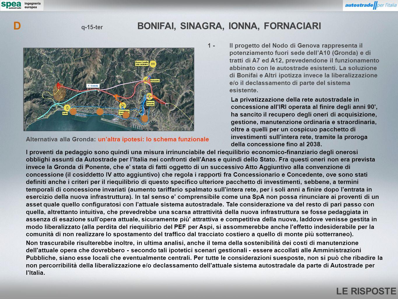 LE RISPOSTE q-15-ter BONIFAI, SINAGRA, IONNA, FORNACIARI D 1 -Il progetto del Nodo di Genova rappresenta il potenziamento fuori sede dellA10 (Gronda)