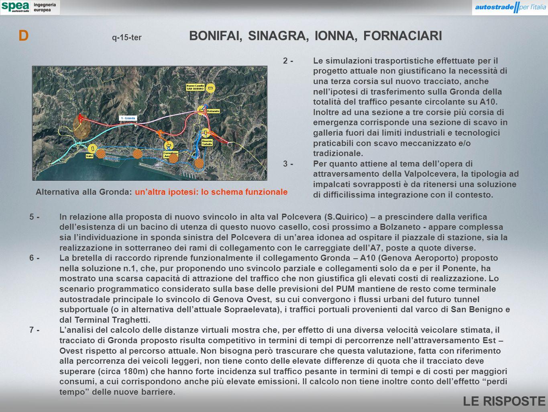 LE RISPOSTE q-15-ter BONIFAI, SINAGRA, IONNA, FORNACIARI D 5 -In relazione alla proposta di nuovo svincolo in alta val Polcevera (S.Quirico) – a presc