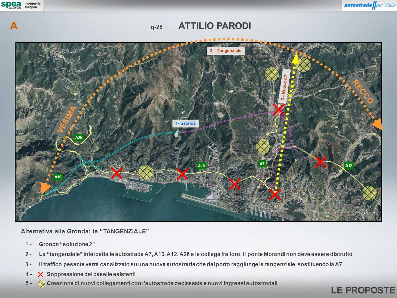 LE PROPOSTE q-28 ATTILIO PARODI A 2 -La tangenziale intercetta le autostrade A7, A10, A12, A26 e le collega fra loro. Il ponte Morandi non deve essere
