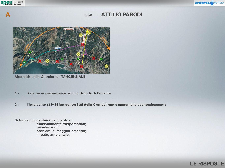LE RISPOSTE q-28 ATTILIO PARODI A Alternativa alla Gronda: la TANGENZIALE 1 -Aspi ha in convenzione solo la Gronda di Ponente 2 -lintervento (34+45 km