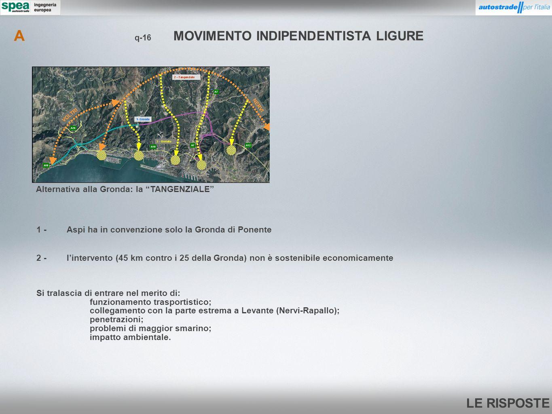 LE RISPOSTE q-16 MOVIMENTO INDIPENDENTISTA LIGURE A Alternativa alla Gronda: la TANGENZIALE 1 -Aspi ha in convenzione solo la Gronda di Ponente 2 -lin