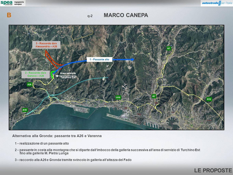 LE PROPOSTE q-2 MARCO CANEPA B Alternativa alla Gronda: passante tra A26 e Varenna 3 - Raccordo da/a Alessandria – A26 2 - Raccordo da/a Genova – A26