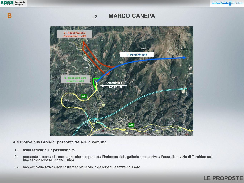 LE PROPOSTE q-2 MARCO CANEPA Alternativa alla Gronda: passante tra A26 e Varenna 2 -passante in costa alla montagna che si diparte dallimbocco della g