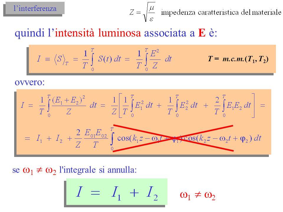 Lesperimento di Young S coerenti diaframma S1S1 S2S2 s s s D linterpretazione ondulatoria onde sferiche s = s - s = Dsin le due onde arrivano in P con una differenza di percorso (cammino) s: schermo P