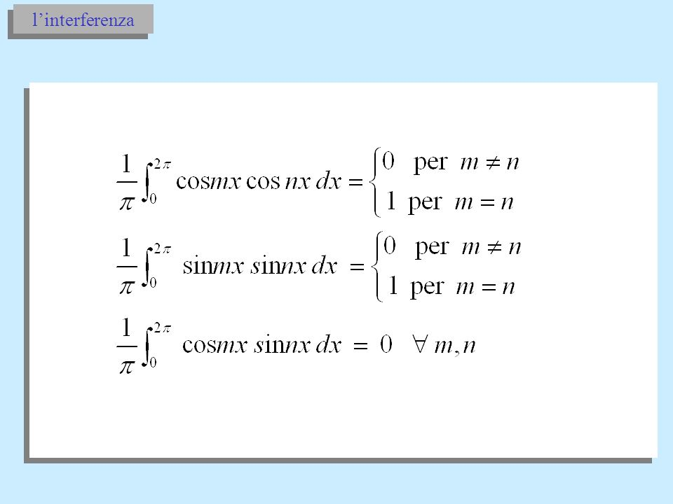 prendiamo invece 1 = 2 = (segue: k 1 = k 2 = k) linterferenza si ha: ponendo:e ovvero: ponendo: