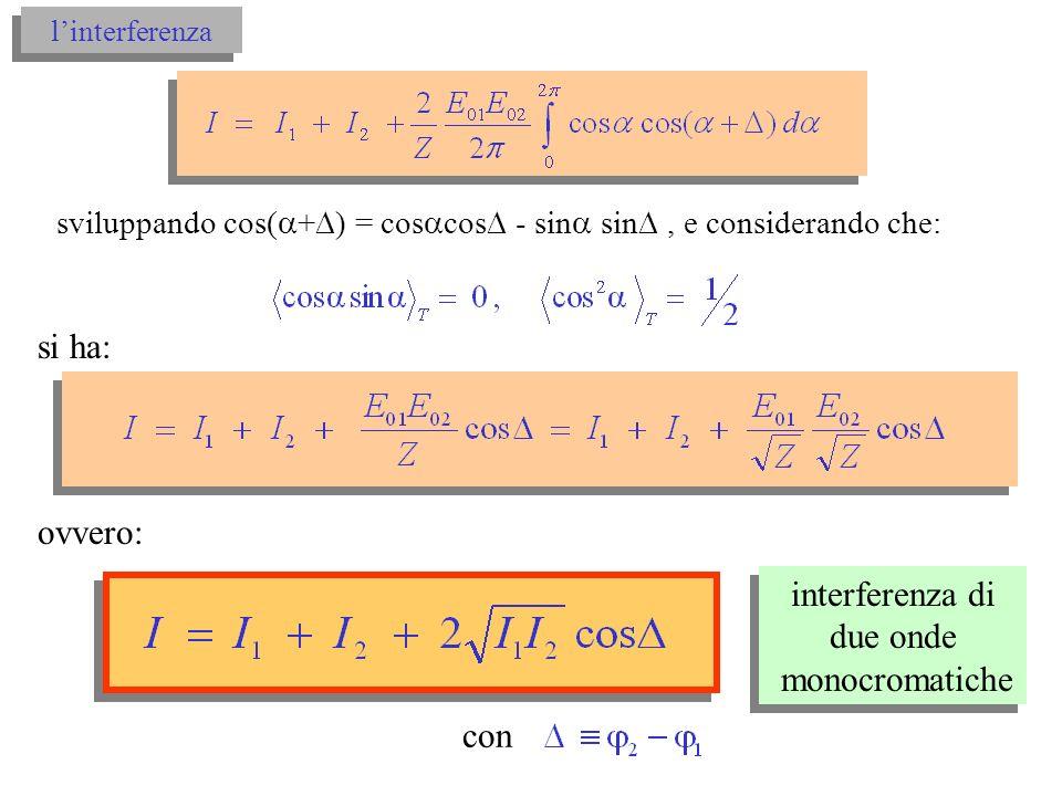 linterferenza si noti: in particolare, se I 1 = I 2 = I 0 si ha: interferenza di due onde con uguale ampiezza interferenza di due onde con uguale ampiezza I -5 -3 - 5 3 4I04I0 2I02I0 I = I max = 4I 0 se = ±2m I = I min = 0 se = ±(2m+1) onde in fase onde in opposizione di fase I = 2I o se = ±(2m+1/2) onde in quadratura